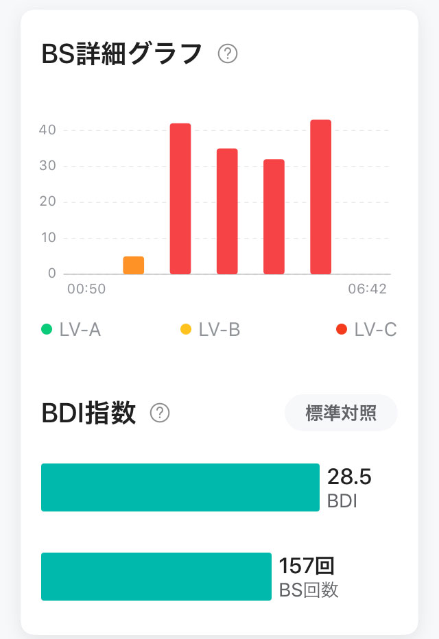 BDI指数
